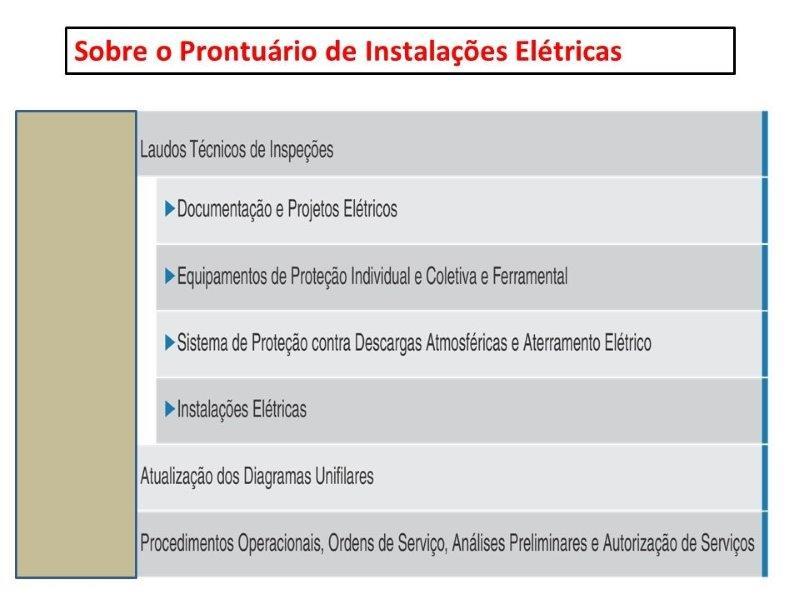 Laudo técnico de instalações elétricas